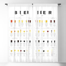 Beer chart - Ales Blackout Curtain