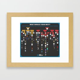 Welcome to the Genre: Sci-Fi & Fantasy Young Adult Flowchart Framed Art Print