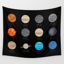 Zodiacs & their Ruling Planets Wall Tapestry