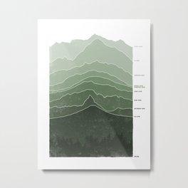 Above Sea Level Metal Print