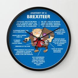 ANATOMY OF A BREXITEER Wall Clock