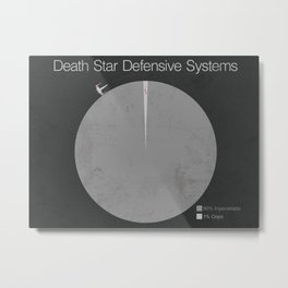 Death Star Defensive Systems Metal Print