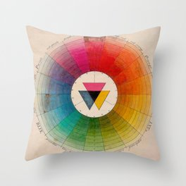 Color Wheel Vintage Antique Illustration Throw Pillow