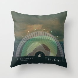 RWC Tide Chart Throw Pillow