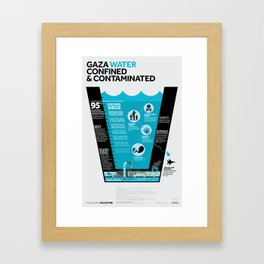Gaza Water: Confined & Contaminated Framed Art Print