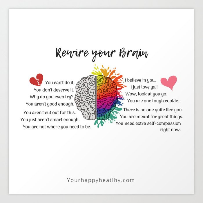 Image result for rewire your brain