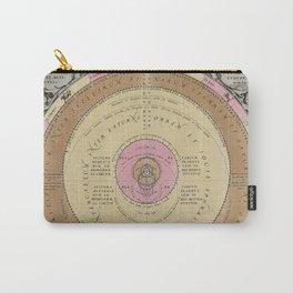 Planetarum Cursus Et Altitudines Ob Oculos Ponens Carry-All Pouch