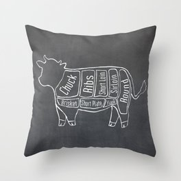 Beef Butcher Diagram (Cow Meat Chart) Throw Pillow
