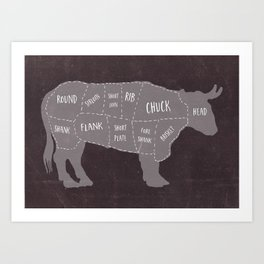 Primitive Butcher Shop Beef Cuts Chart Art Print