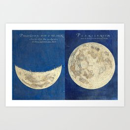 17th-Century Astronomical Art by Maria Clara Eimmart: Moon Phases Art Print