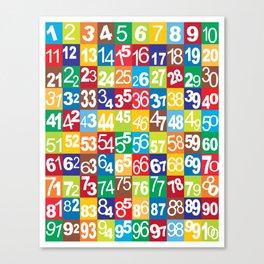 Modern Kids Number Wall Art Canvas Print