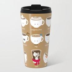 Know Your Coffees Travel Mug