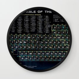 Periodic Table Of The Elements Vintage Chart Black Wall Clock