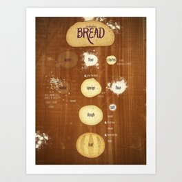 The Secret Life of Sourdough Art Print