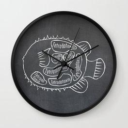Fugu Butcher Diagram (Blowfish Meat Chart) Wall Clock
