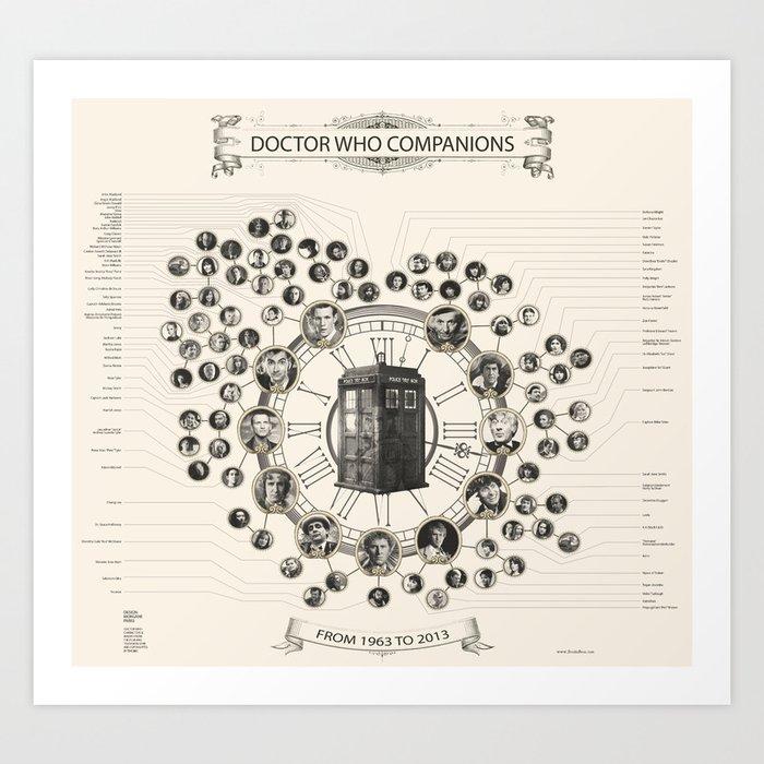 Doctor Who Companions poster Art Print