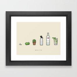 Mojito Cocktail - Series Framed Art Print