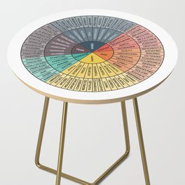 Wheel Of Emotions Side Table