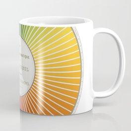 Chevreul Cercle Chromatique, 1861 Remake, renewed version Coffee Mug