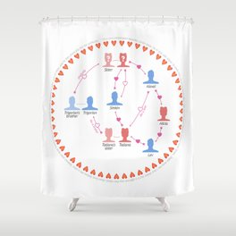 Allen's «Love and Death» Shower Curtain