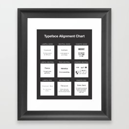 Typeface Alignment Chart Framed Art Print