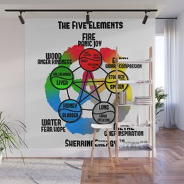 The Five Elements by SherringEnergy Wall Mural