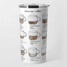 How to Coffee Travel Mug