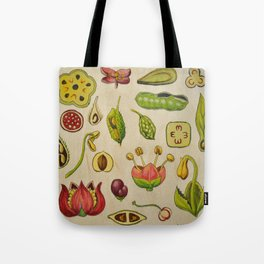 botany Tote Bag