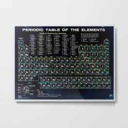 Periodic Table Of The Elements Vintage Chart Black Metal Print