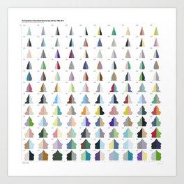 U.S. Population Pyramids Art Print
