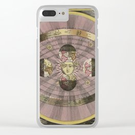 Scenograpy of the Earth and Heavens, as According to Copernicus, 1708 Clear iPhone Case