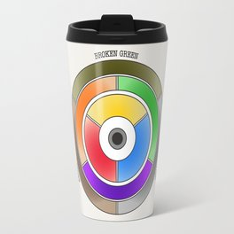 The theory of colouring - Diagram of colour by J. Bacon, 1866, Remake (with text) Travel Mug