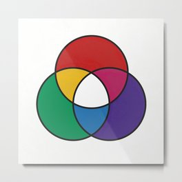 Matthew Luckiesh: The Additive Method of Mixing Colors (1921), re-make, interpretation Metal Print