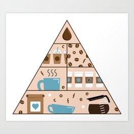 Coffee food pyramid Art Print