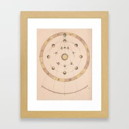 Antique Astrology Diagram Framed Art Print