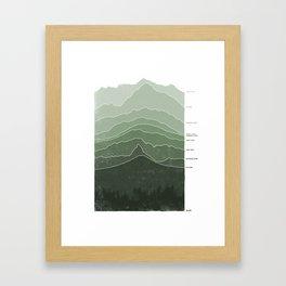 Above Sea Level Framed Art Print