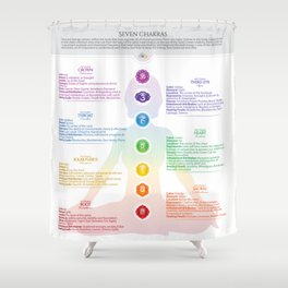 Seven Chakra Poster #39 Shower Curtain