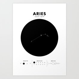 Aries – Star Constellation Kunstdrucke