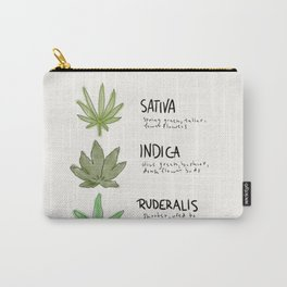 Types of Cannabis Carry-All Pouch
