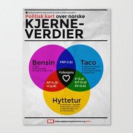 Politisk kart over norske kjerneverdier Canvas Print