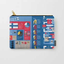 Finlandsinfografik (svensk version) Carry-All Pouch