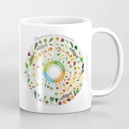 Arizona Seasonal Local Food Calendar Coffee Mug
