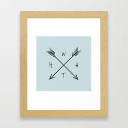 WHAT Compass? Framed Art Print
