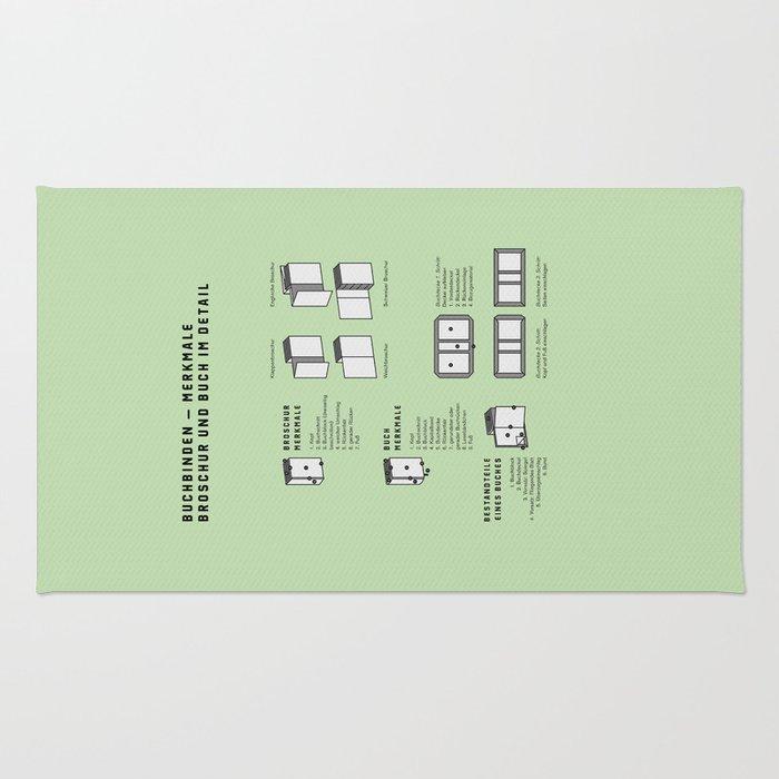 Buchbinden – Merkmale Broschur und Buch im Detail (in German) Rug
