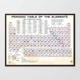 Periodic Table Of The Elements Vintage Chart Warm Canvas Print