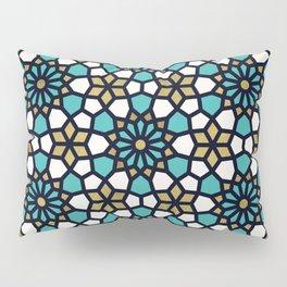 Persian Mosaic – Turquoise & Gold Palette Pillow Sham