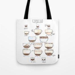 espresso ii Tote Bag