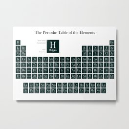 Periodic Table of Elements - Forest Green Metal Print