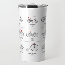 Know Your Bicycles Travel Mug