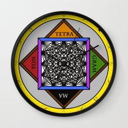 Infinite Dimensional Matrix Wall Clock